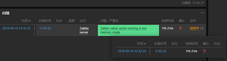 Zabbix value cache working in low memory mode